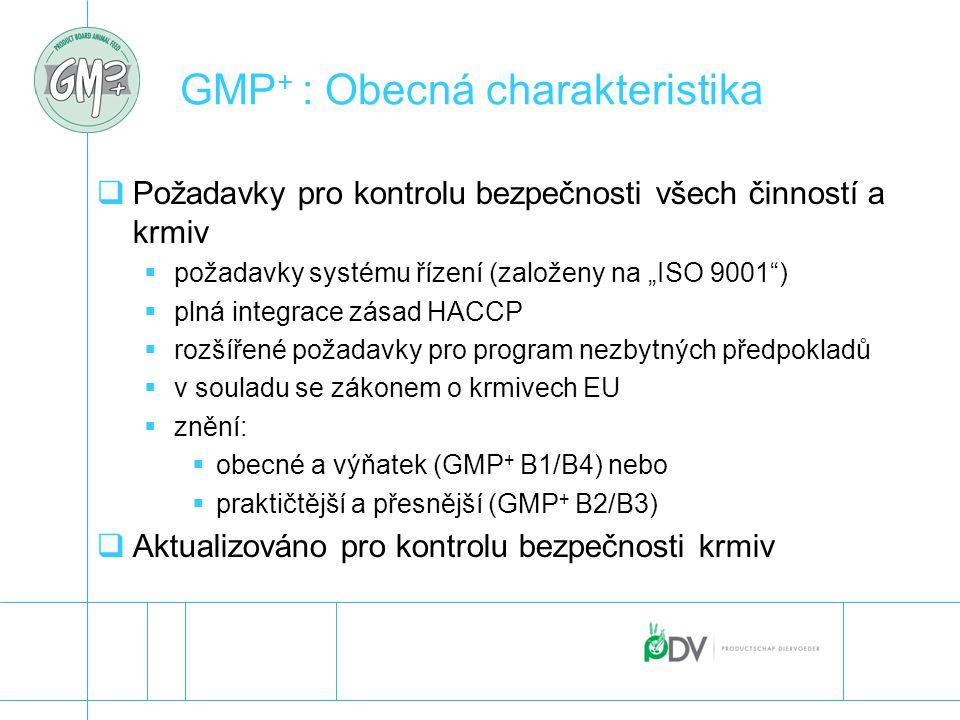 GMP+ : Obecná charakteristika