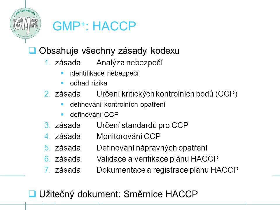 GMP+: HACCP Obsahuje všechny zásady kodexu
