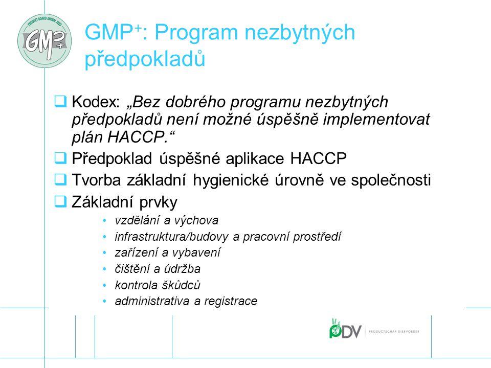 GMP+: Program nezbytných předpokladů