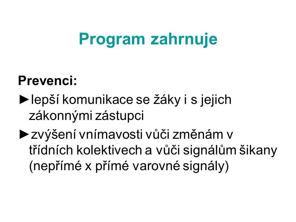 Program zahrnuje Prevenci:
