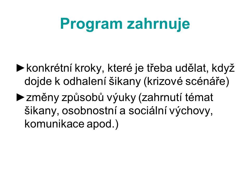 Program zahrnuje ►konkrétní kroky, které je třeba udělat, když dojde k odhalení šikany (krizové scénáře)