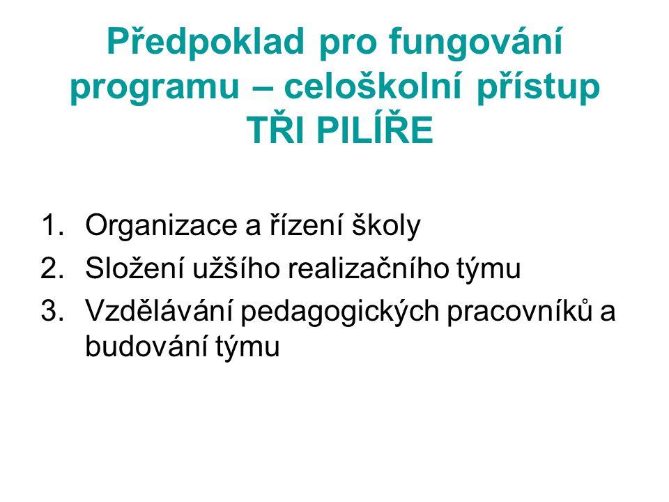 Předpoklad pro fungování programu – celoškolní přístup TŘI PILÍŘE
