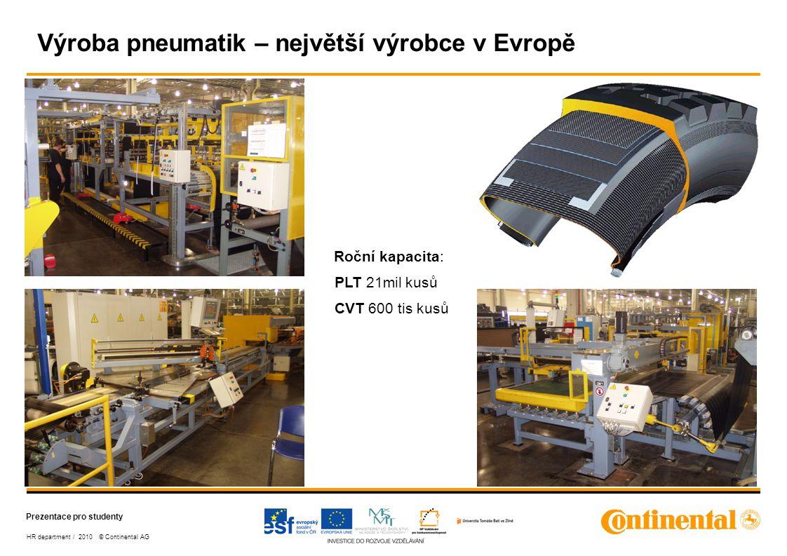Výroba pneumatik – největší výrobce v Evropě