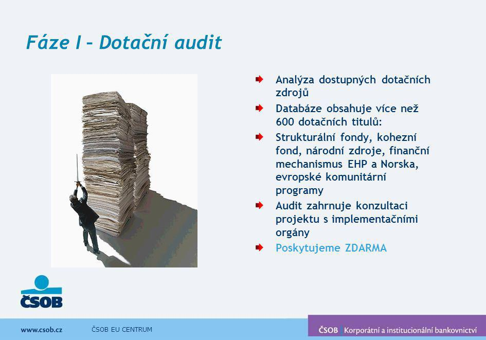 Fáze I – Dotační audit Analýza dostupných dotačních zdrojů