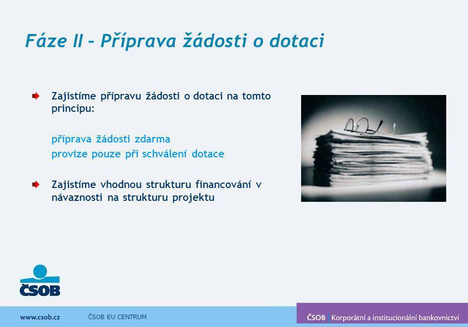 Fáze II – Příprava žádosti o dotaci