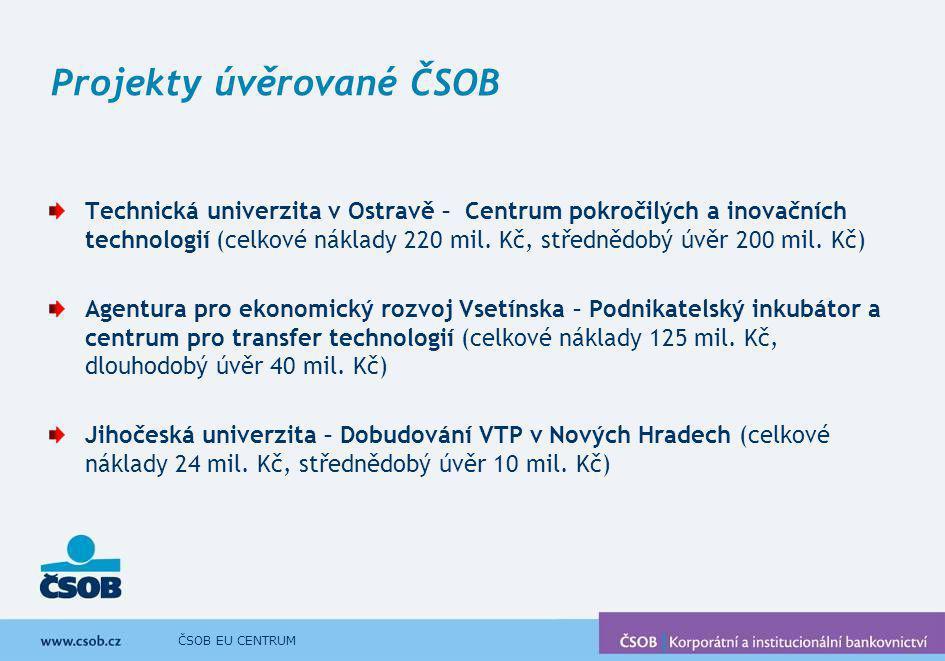 Projekty úvěrované ČSOB