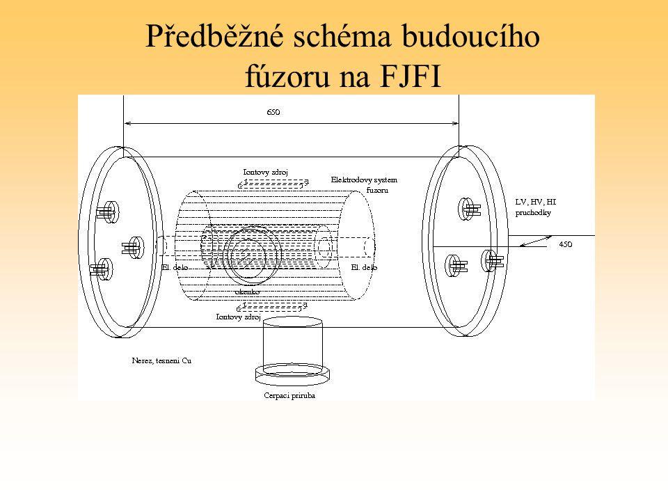 Předběžné schéma budoucího fúzoru na FJFI