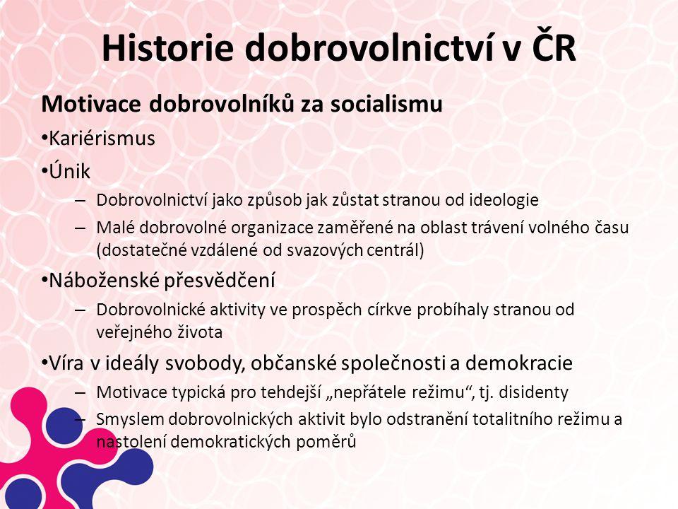 Historie dobrovolnictví v ČR