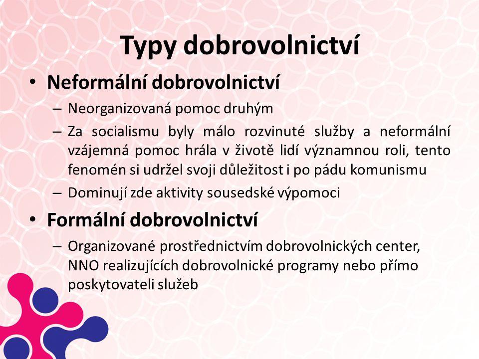 Typy dobrovolnictví Neformální dobrovolnictví Formální dobrovolnictví