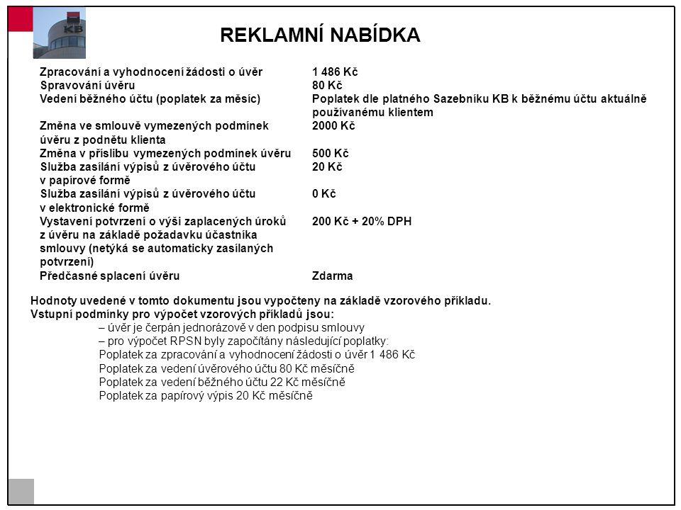 REKLAMNÍ NABÍDKA Zpracování a vyhodnocení žádosti o úvěr 1 486 Kč