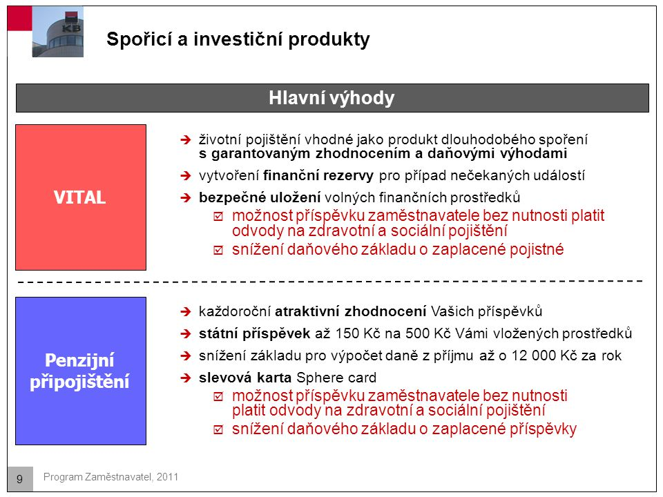 Spořicí a investiční produkty