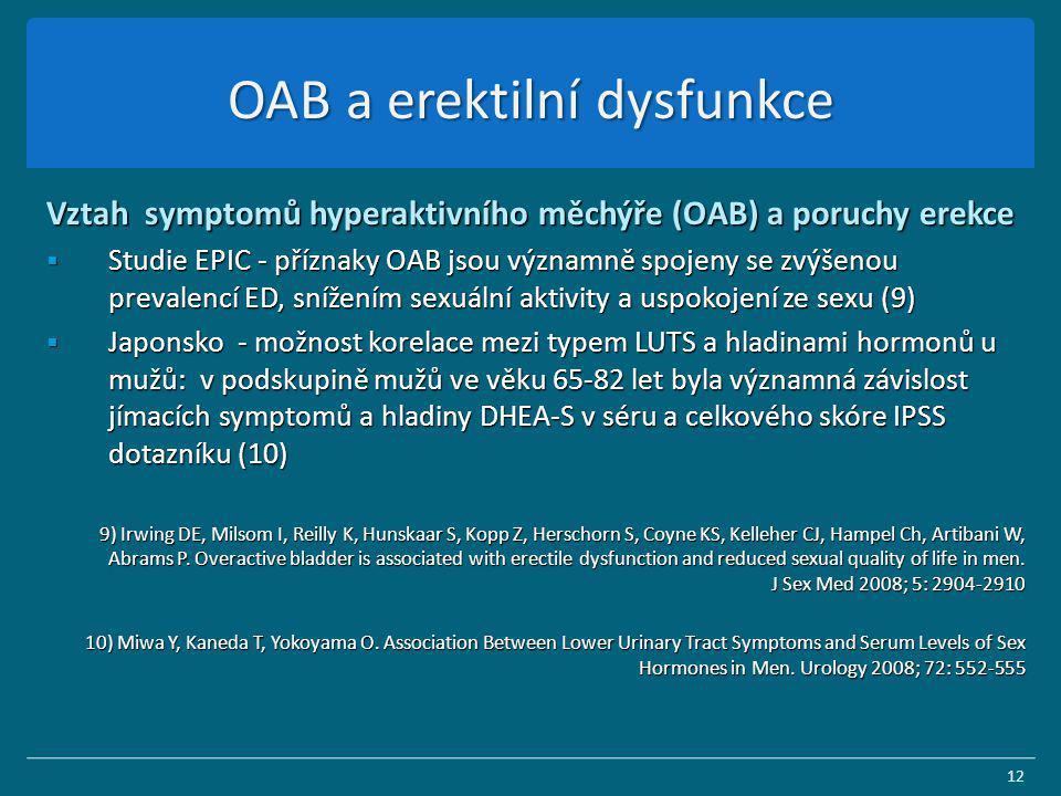 OAB a erektilní dysfunkce
