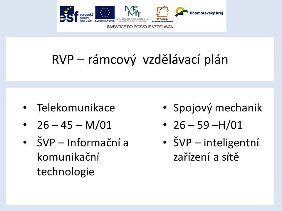 RVP – rámcový vzdělávací plán
