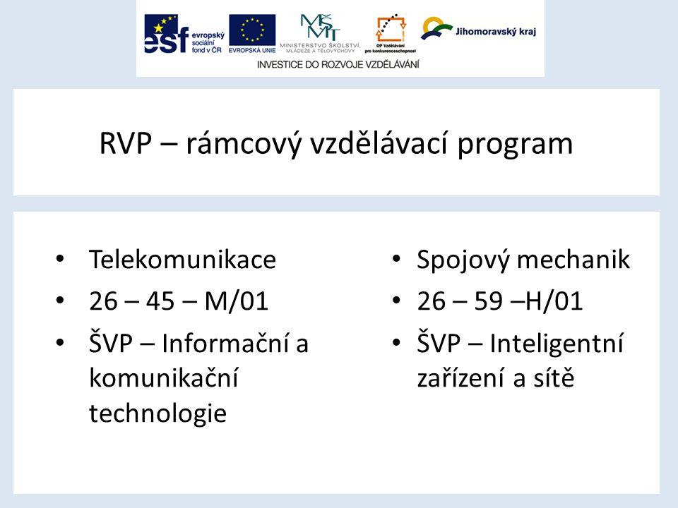 RVP – rámcový vzdělávací program