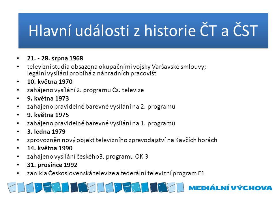 Hlavní události z historie ČT a ČST