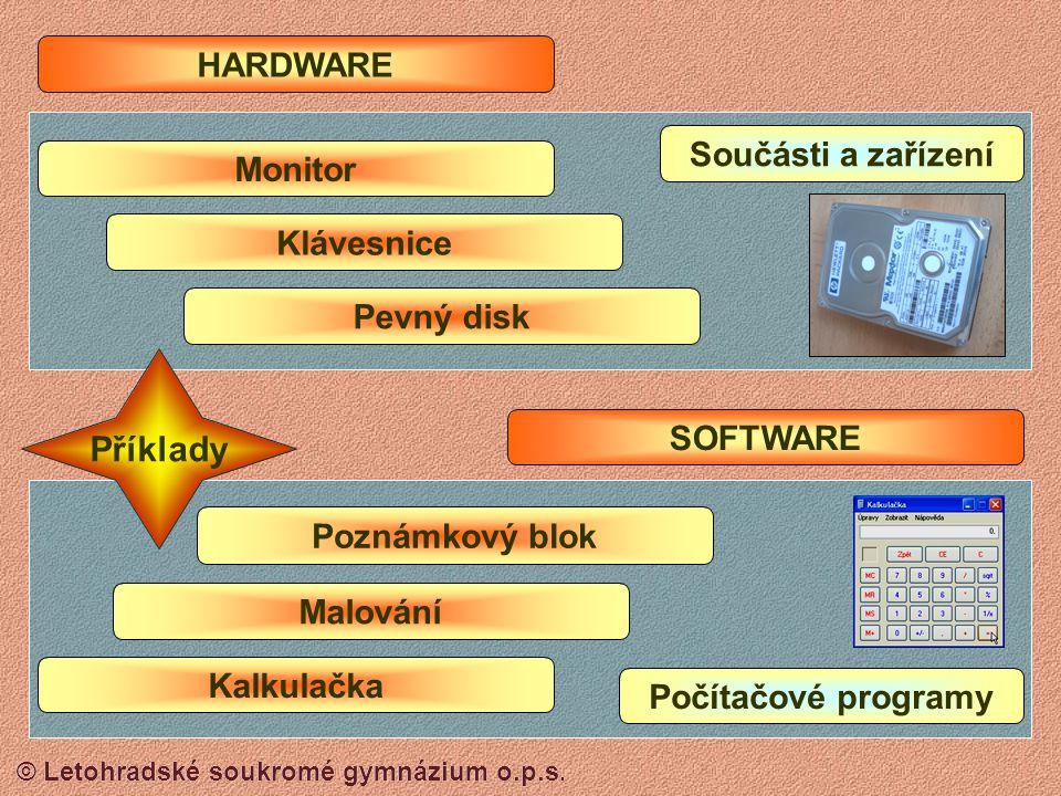 Příklady HARDWARE Součásti a zařízení Monitor Klávesnice Pevný disk
