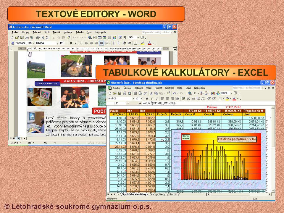 TABULKOVÉ KALKULÁTORY - EXCEL