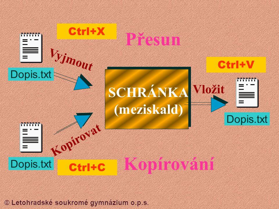 Přesun Kopírování SCHRÁNKA (meziskald) Vyjmout Vložit Kopírovat Ctrl+X