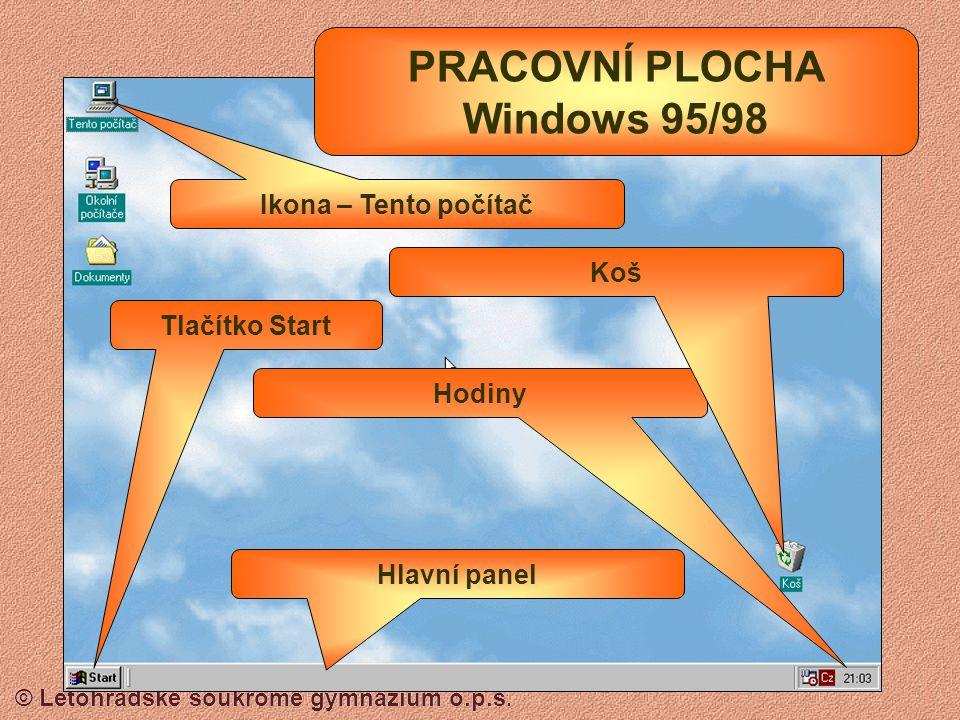 PRACOVNÍ PLOCHA Windows 95/98