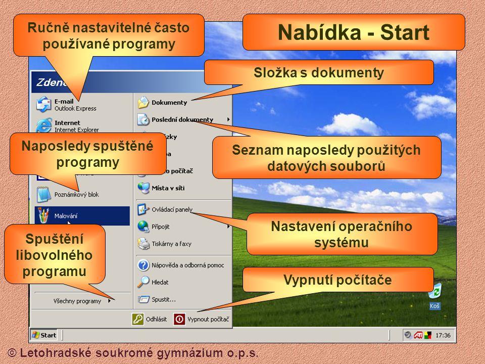 Nabídka - Start Ručně nastavitelné často používané programy