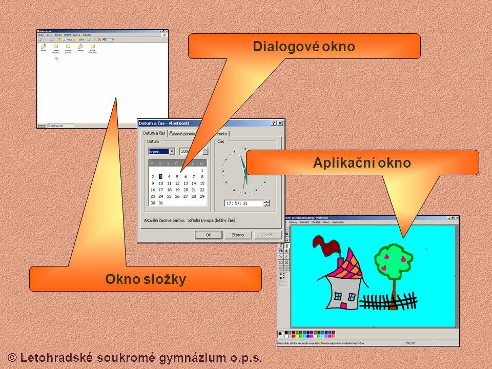 Dialogové okno Aplikační okno Okno složky