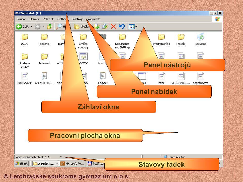 Panel nástrojů Panel nabídek Záhlaví okna Pracovní plocha okna Stavový řádek