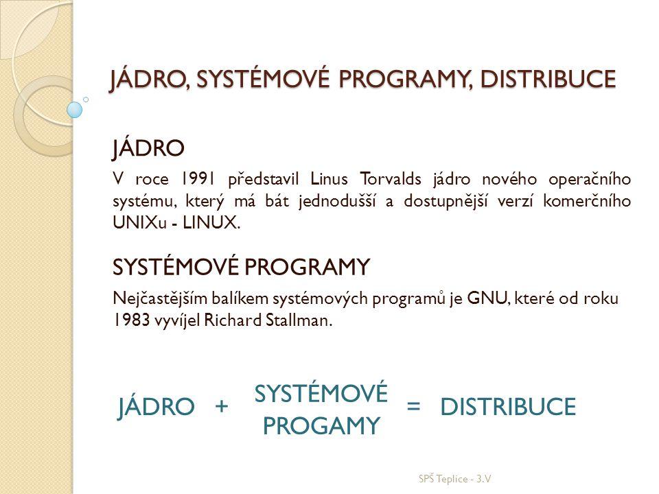 JÁDRO, SYSTÉMOVÉ PROGRAMY, DISTRIBUCE