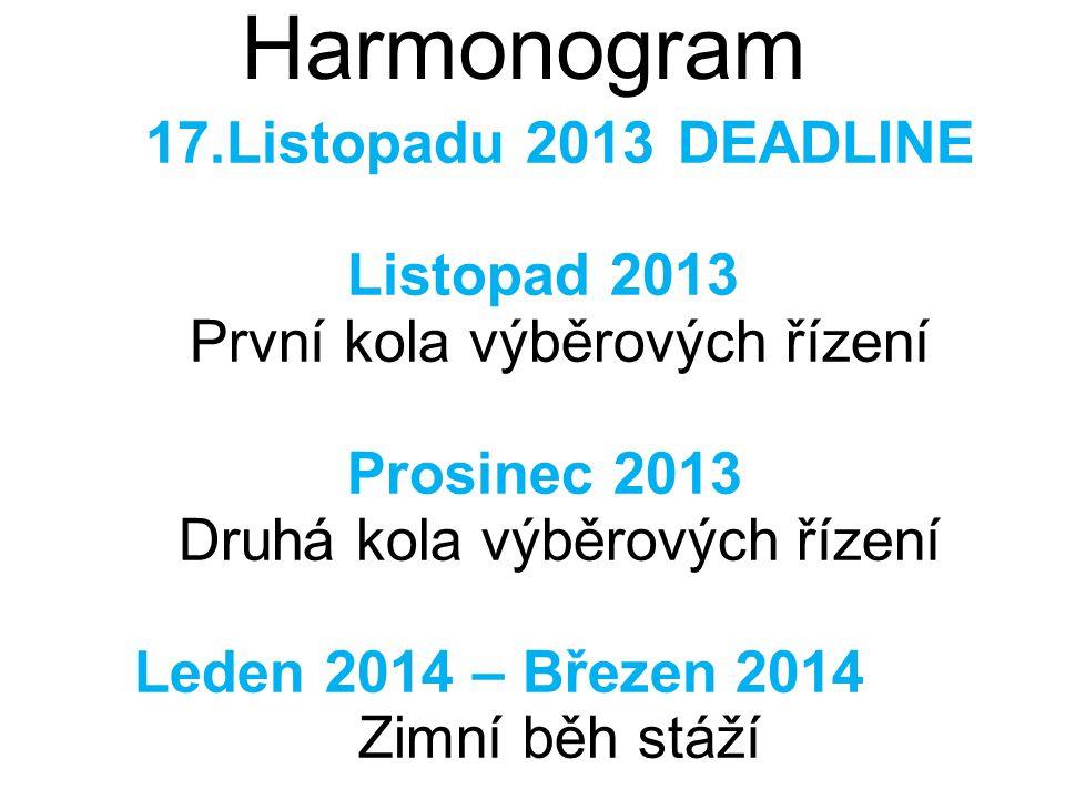 Harmonogram 17.Listopadu 2013 DEADLINE Listopad 2013
