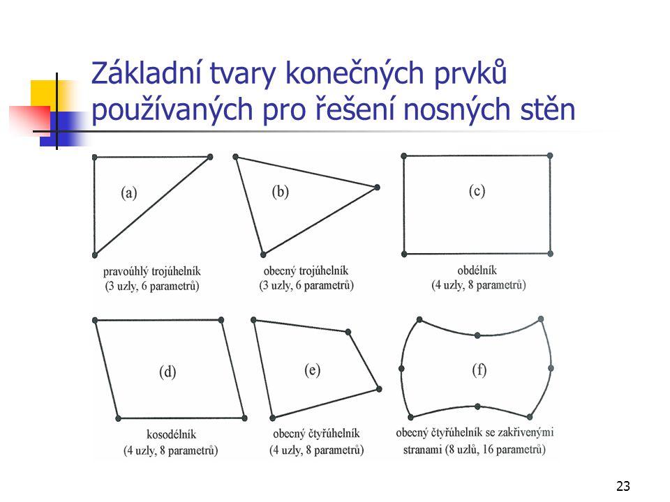 Základní tvary konečných prvků používaných pro řešení nosných stěn