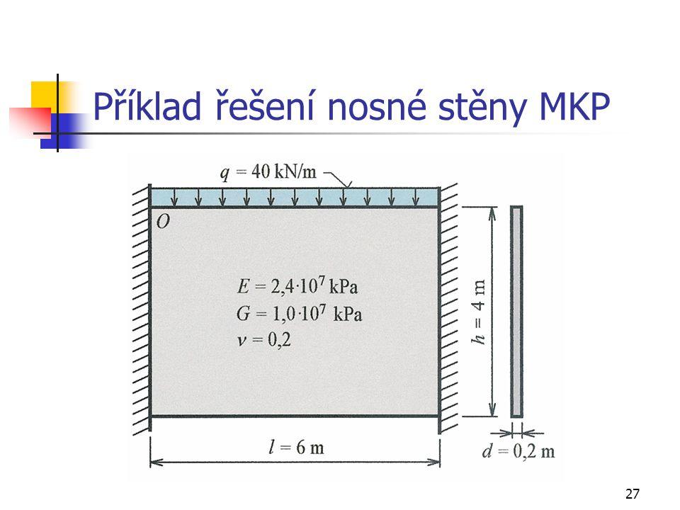 Příklad řešení nosné stěny MKP