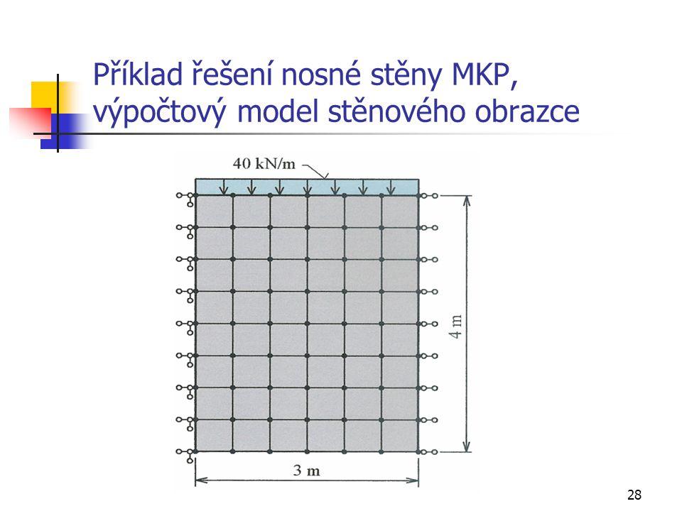 Příklad řešení nosné stěny MKP, výpočtový model stěnového obrazce