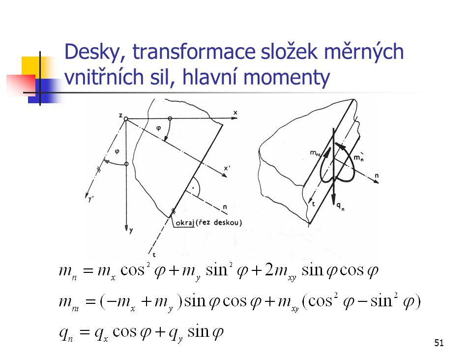 Desky, transformace složek měrných vnitřních sil, hlavní momenty