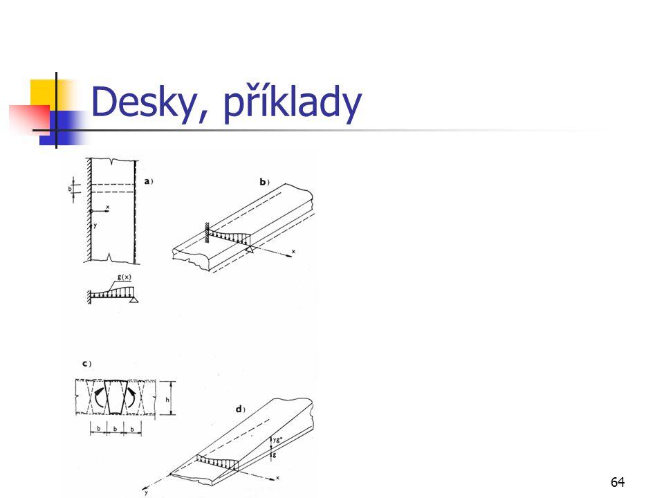 Desky, příklady 64