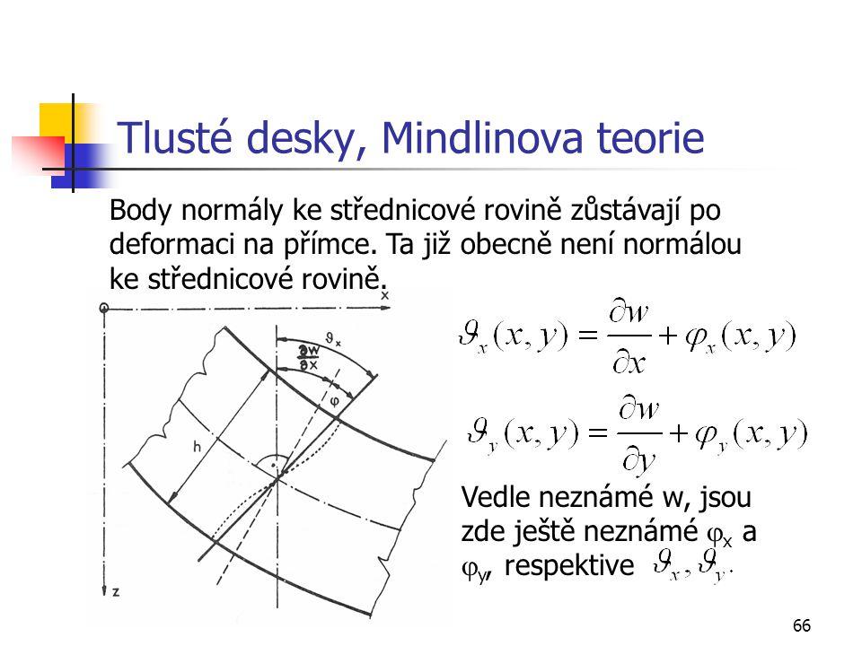 Tlusté desky, Mindlinova teorie