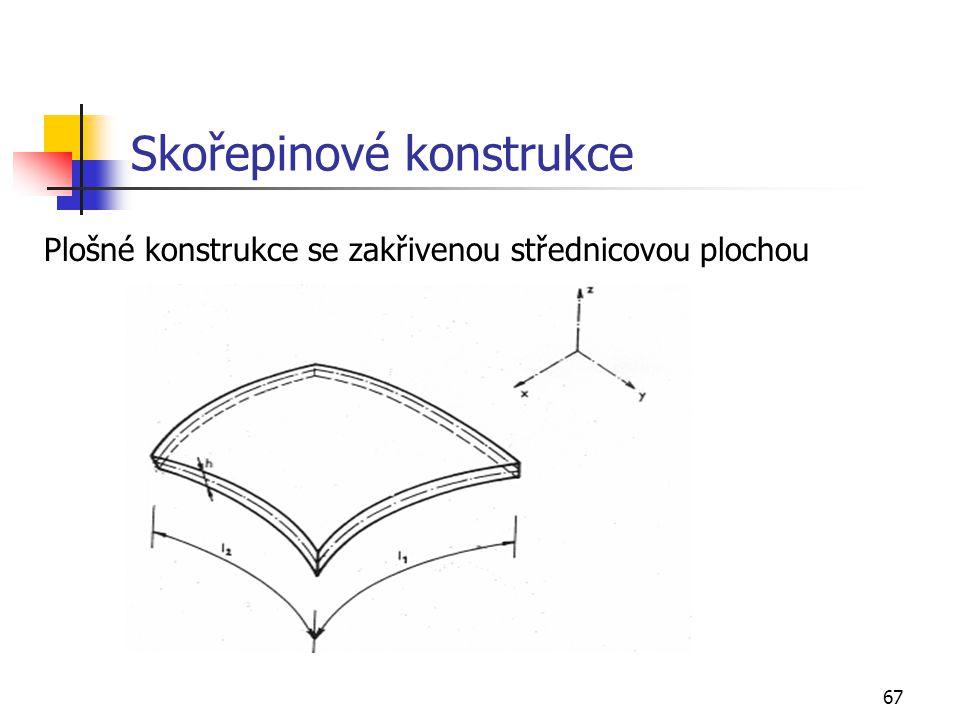Skořepinové konstrukce