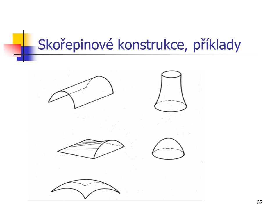 Skořepinové konstrukce, příklady