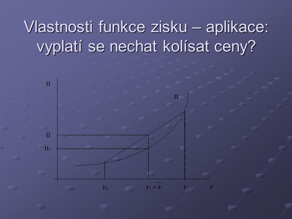 Vlastnosti funkce zisku – aplikace: vyplatí se nechat kolísat ceny