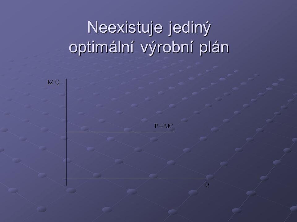 Neexistuje jediný optimální výrobní plán