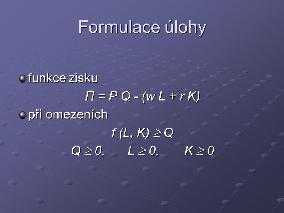 Formulace úlohy funkce zisku Π = P Q - (w L + r K) při omezeních