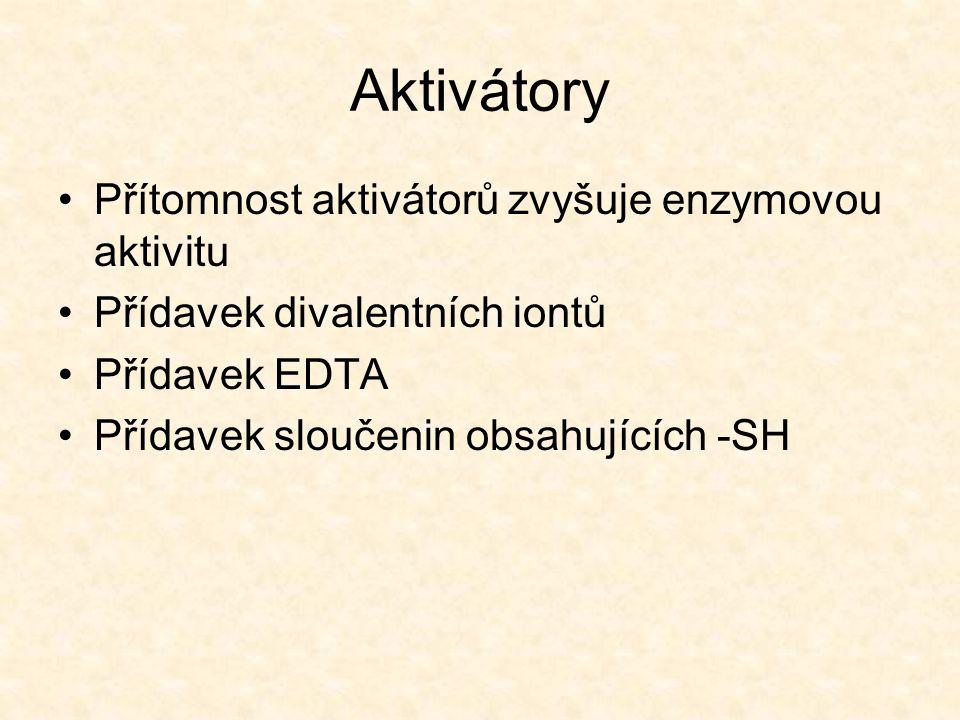 Aktivátory Přítomnost aktivátorů zvyšuje enzymovou aktivitu