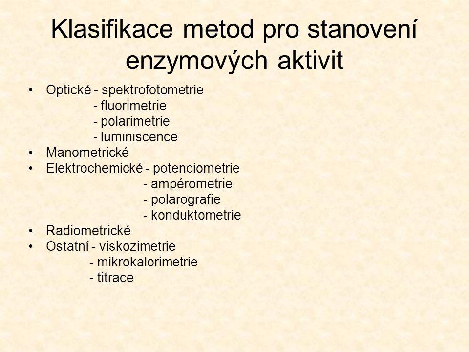 Klasifikace metod pro stanovení enzymových aktivit