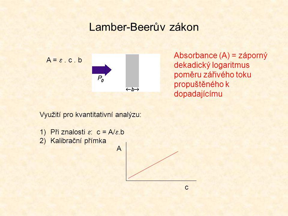 Lamber-Beerův zákon Absorbance (A) = záporný dekadický logaritmus poměru zářivého toku propuštěného k dopadajícímu.
