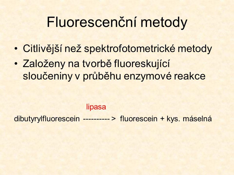 Fluorescenční metody Citlivější než spektrofotometrické metody