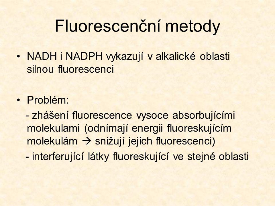 Fluorescenční metody NADH i NADPH vykazují v alkalické oblasti silnou fluorescenci. Problém: