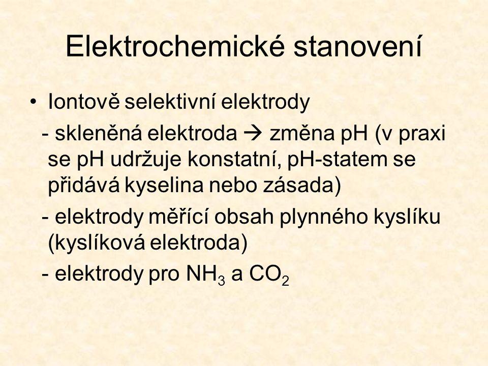 Elektrochemické stanovení