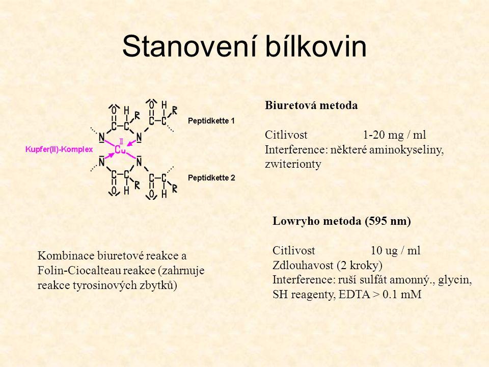 Stanovení bílkovin Biuretová metoda Citlivost 1-20 mg / ml