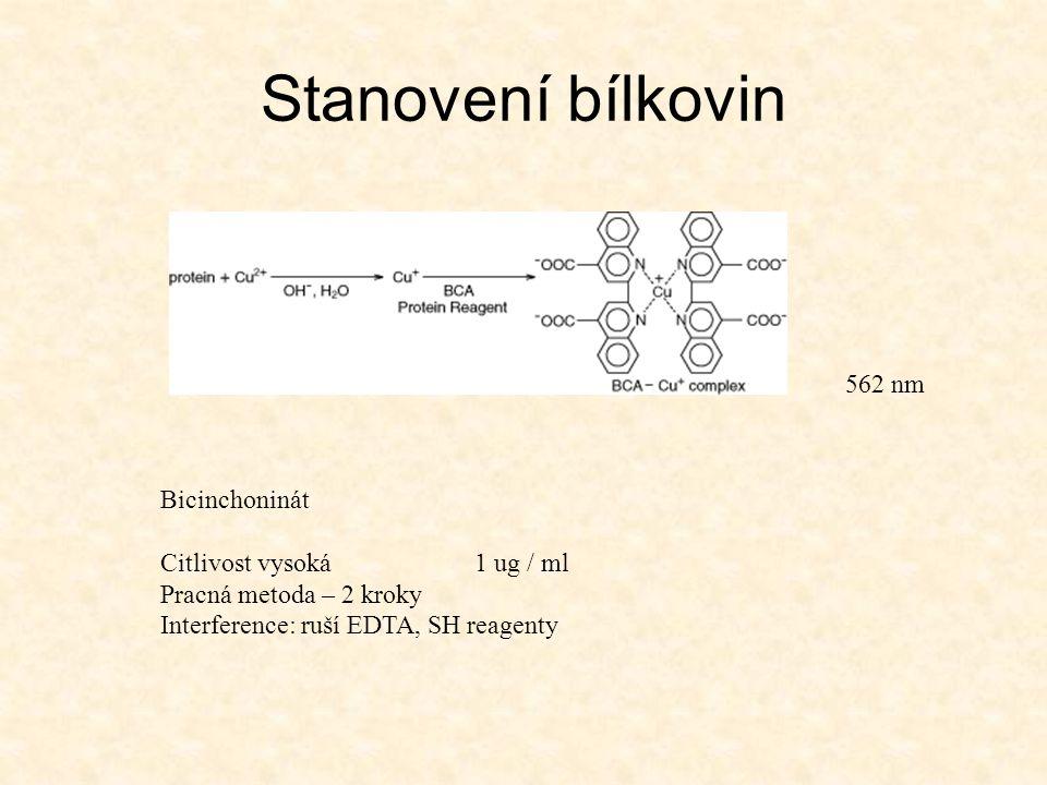 Stanovení bílkovin 562 nm Bicinchoninát Citlivost vysoká 1 ug / ml