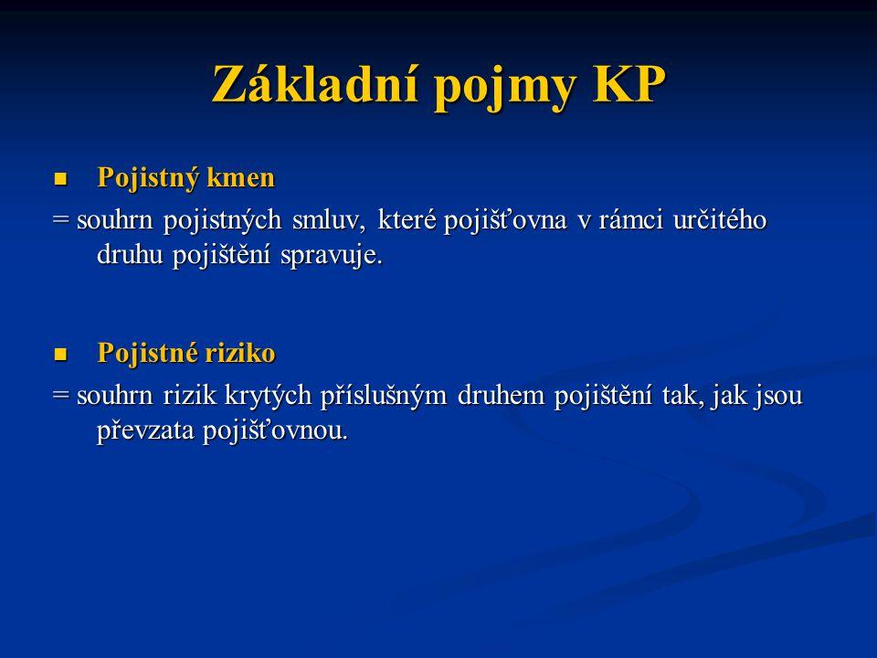 Základní pojmy KP Pojistný kmen