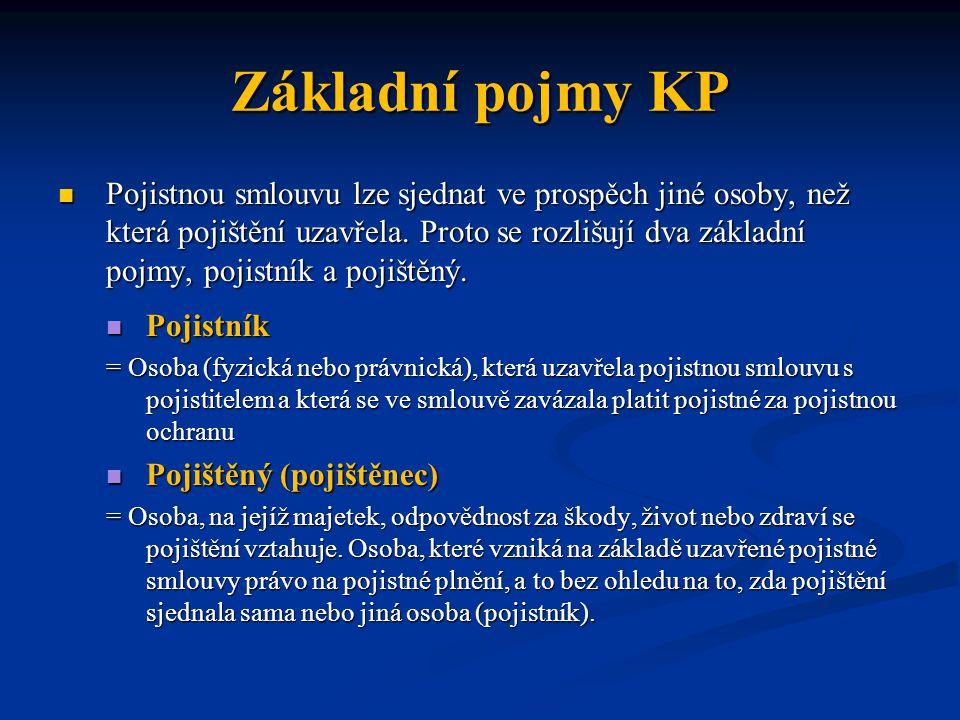 Základní pojmy KP