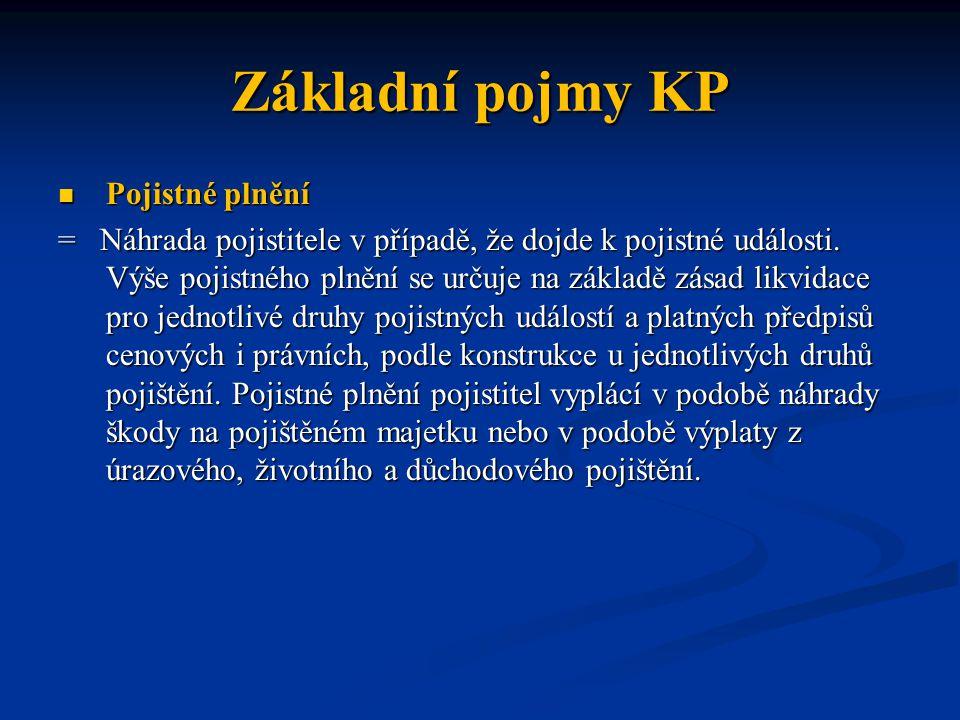 Základní pojmy KP Pojistné plnění